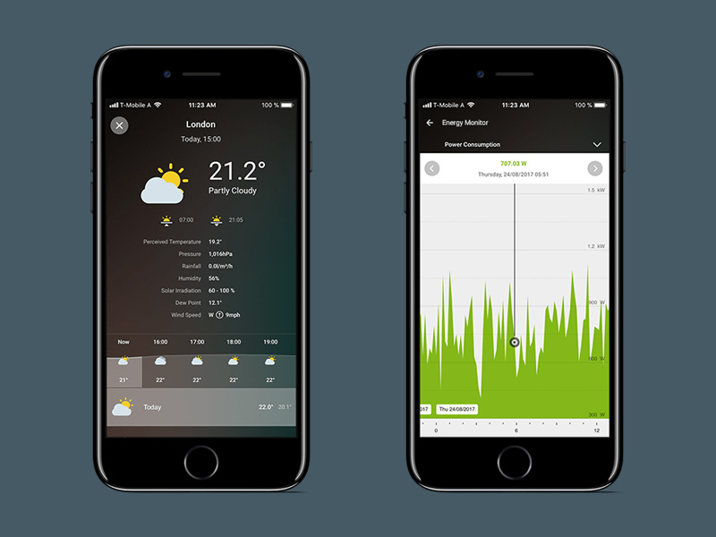 Wetter + Statistik